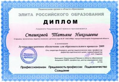 Диплом Российского конкурса Элита российского обпразования