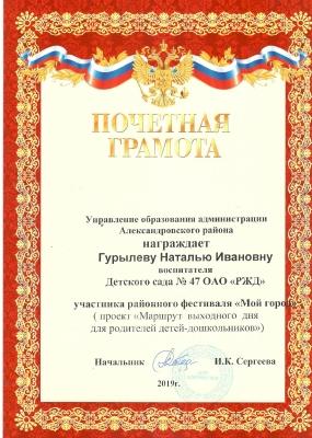 Фестиваль Мой город Гурылева Н.И. _1